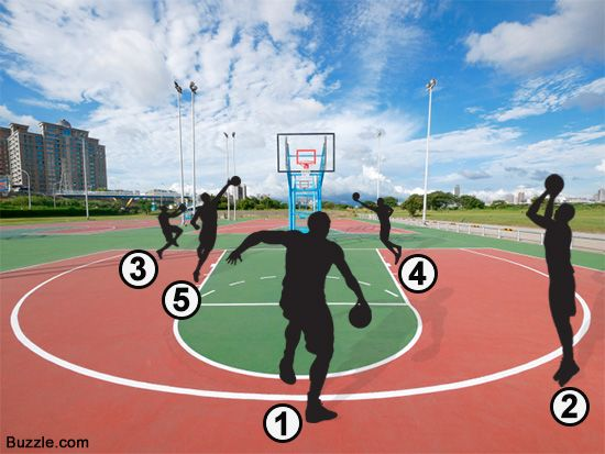 Bạn đã biết đủ 5 vị trí cơ bản nhất trong bóng rổ?