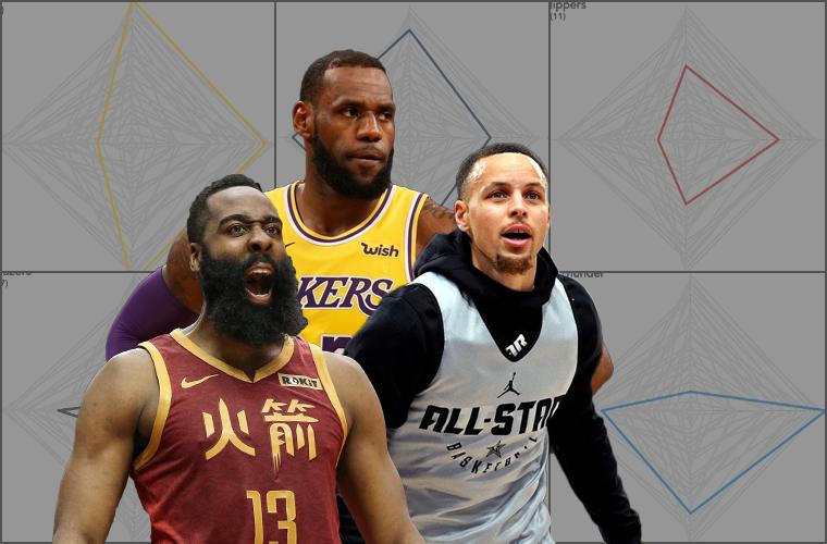 Đây là 7 phong cách tấn công thường dùng nhất của 30 đội bóng tại NBA
