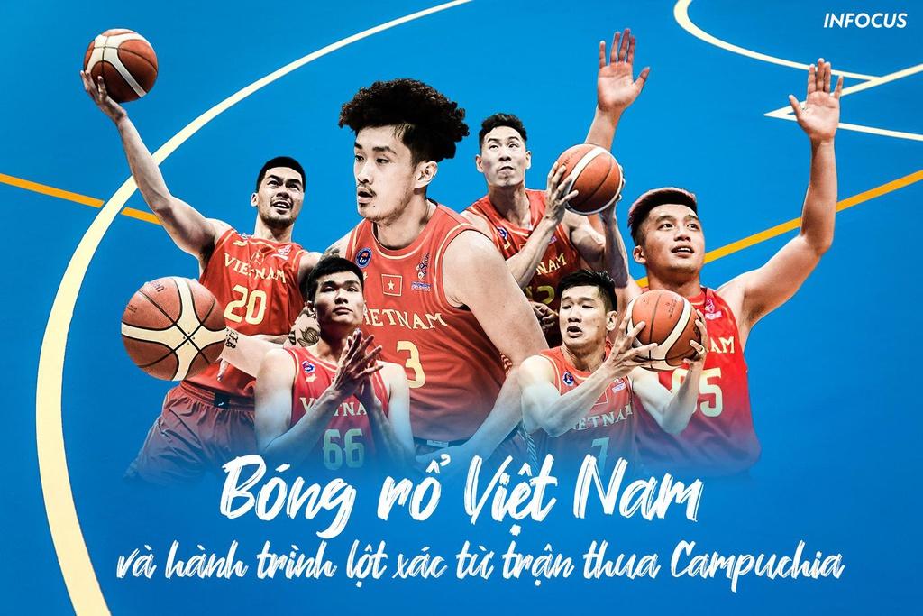 Bóng rổ Việt Nam và hành trình lột xác tại SEA Games 30